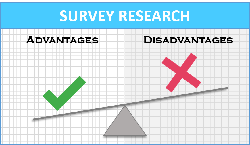 Advantages And Disadvantages Of Surveys