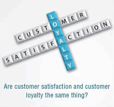 Customer Satisfaction vs. Customer Loyalty