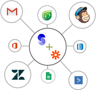 Integrate SurveyMethods with Zapier